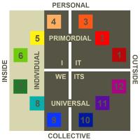 Post image for Basic Model